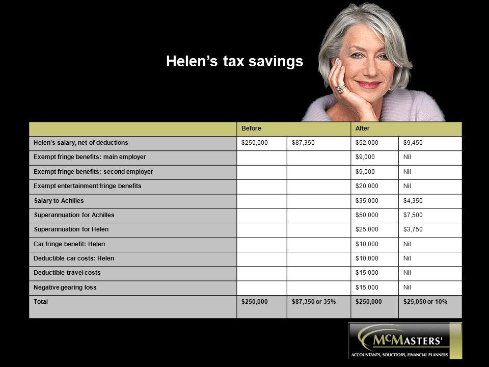 BeforeAfter Helen's salary, net of deductions$250,000$87,350$52,000$9,450 Exempt fringe benefits: main employer$9,000Nil Exempt fringe benefits: secon