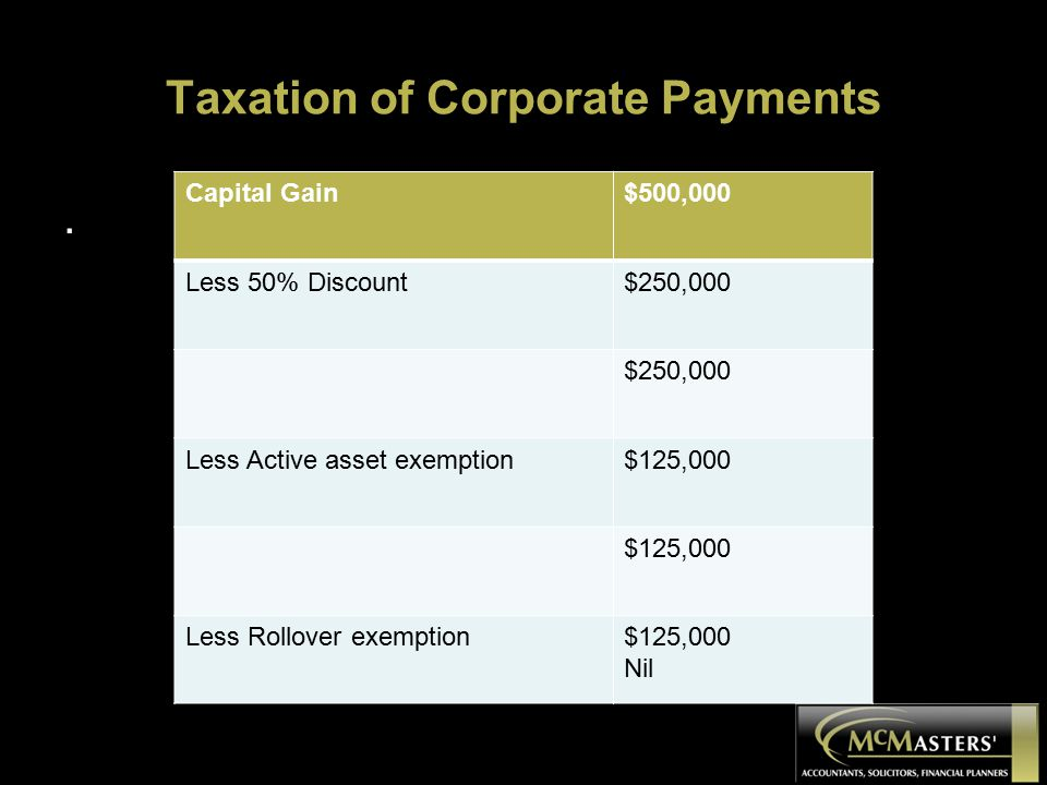 Taxation of Corporate Payments. Capital Gain$500,000 Less 50% Discount$250,000 Less Active asset exemption$125,000 Less Rollover exemption$125,000 Nil