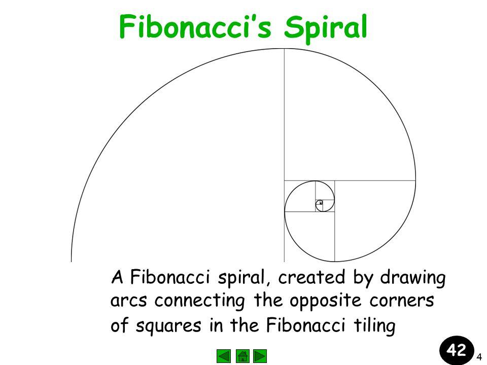 4 Fibonacci's Spiral A Fibonacci spiral, created by drawing arcs connecting the opposite corners of squares in the Fibonacci tiling 42