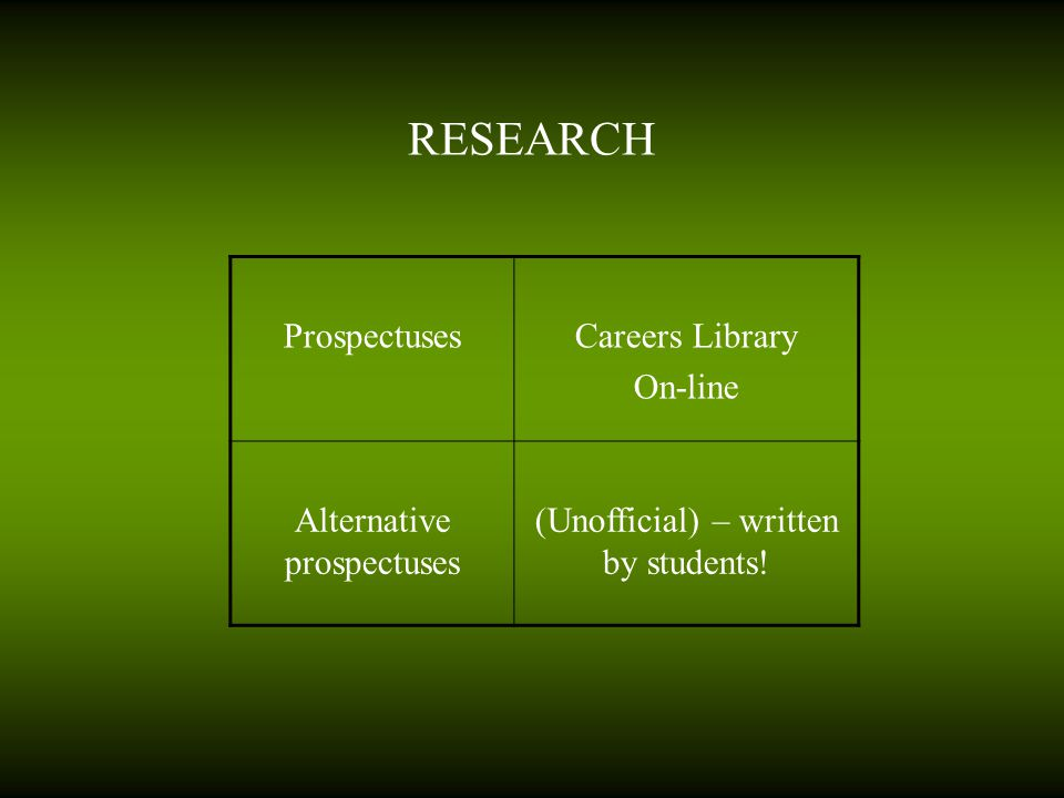 RESEARCH ProspectusesCareers Library On-line Alternative prospectuses (Unofficial) – written by students!