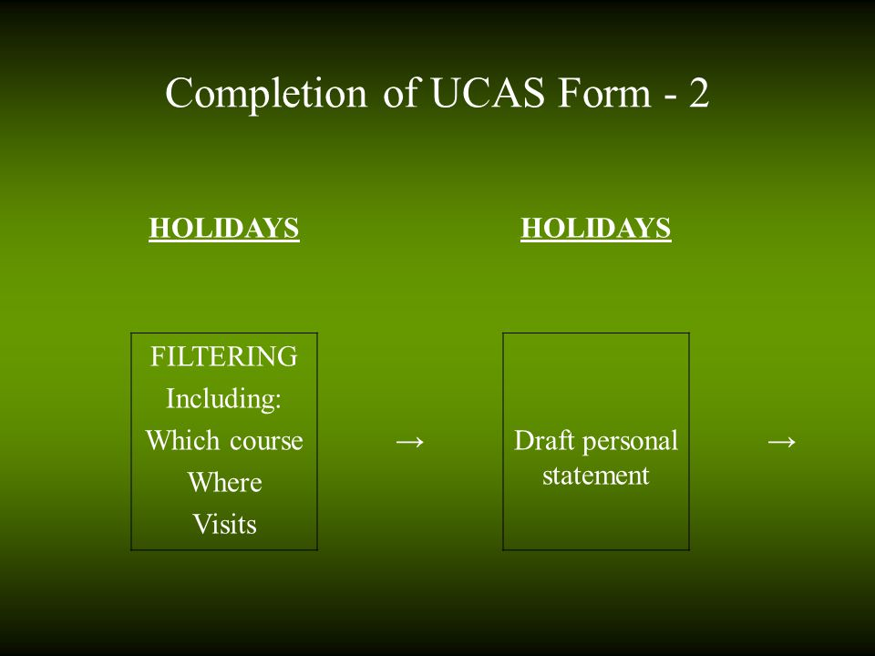 Completion of UCAS Form - 2 HOLIDAYS FILTERING Including: Which course Where Visits →Draft personal statement →
