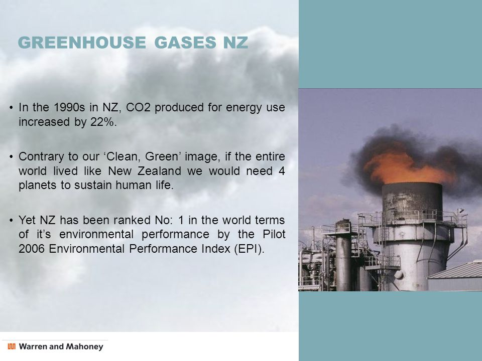 In the 1990s in NZ, CO2 produced for energy use increased by 22%.