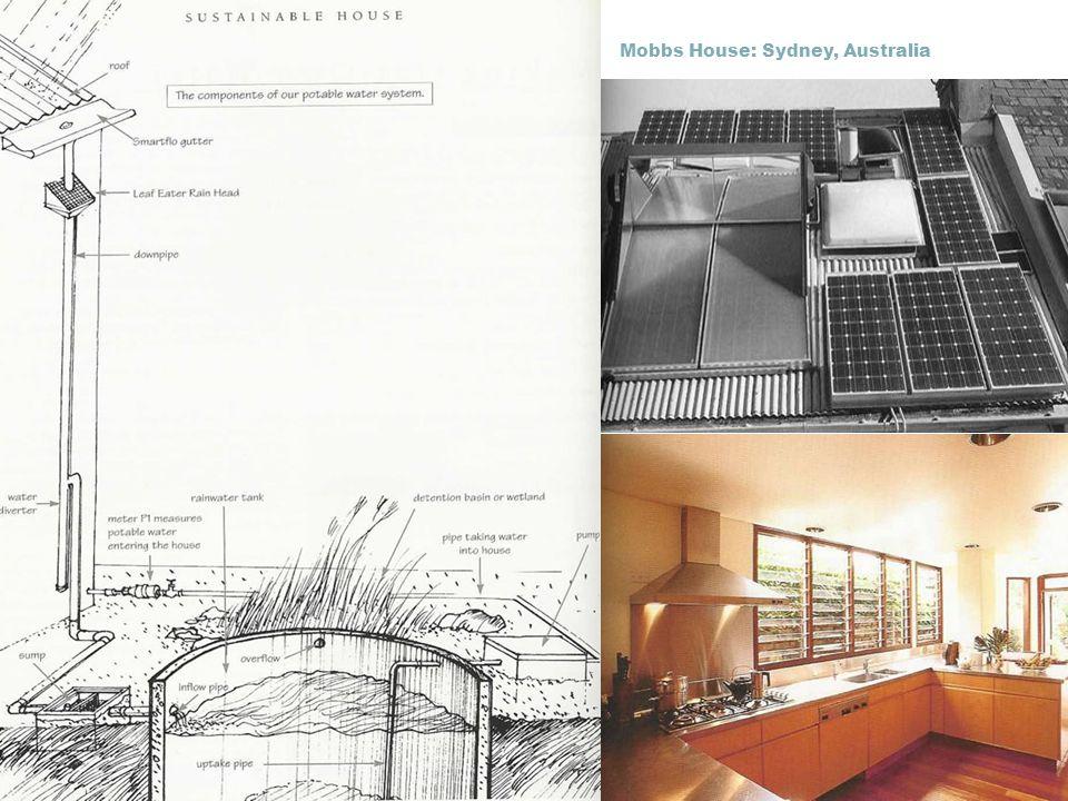 Mobbs House: Sydney, Australia