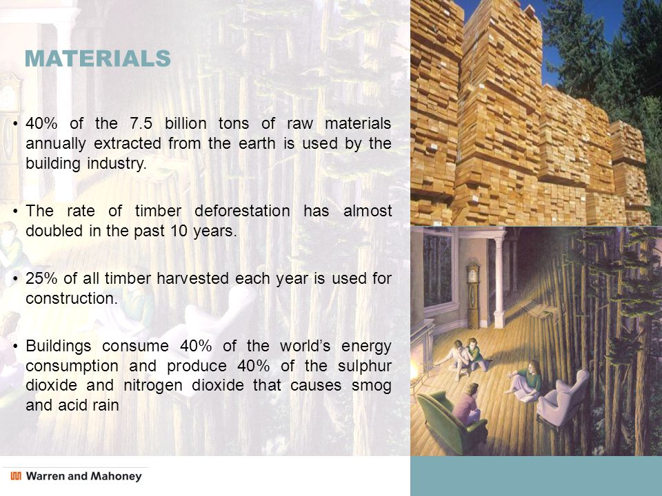 MATERIALS 40% of the 7.5 billion tons of raw materials annually extracted from the earth is used by the building industry. The rate of timber deforest
