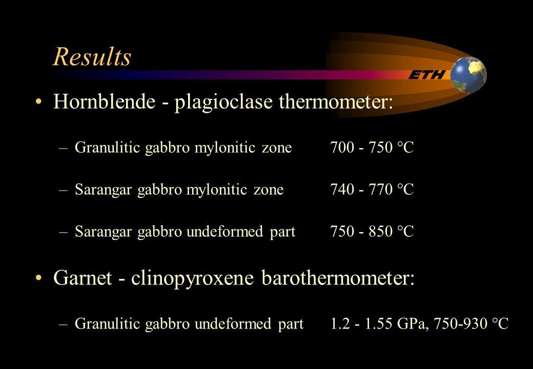 0.501.001.502.002.503.003.50 Al (tot) in hornblende 0.0 0.2 0.4 0.6 0.8 1.0 1.2 1.4 1.6 P i n k b a r Schmidt.