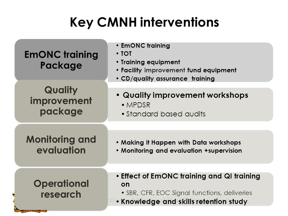Reproductive and Maternal Health Services Unit Key CMNH interventions EmONC training TOT Training equipment Facility improvement fund equipment CD/qua
