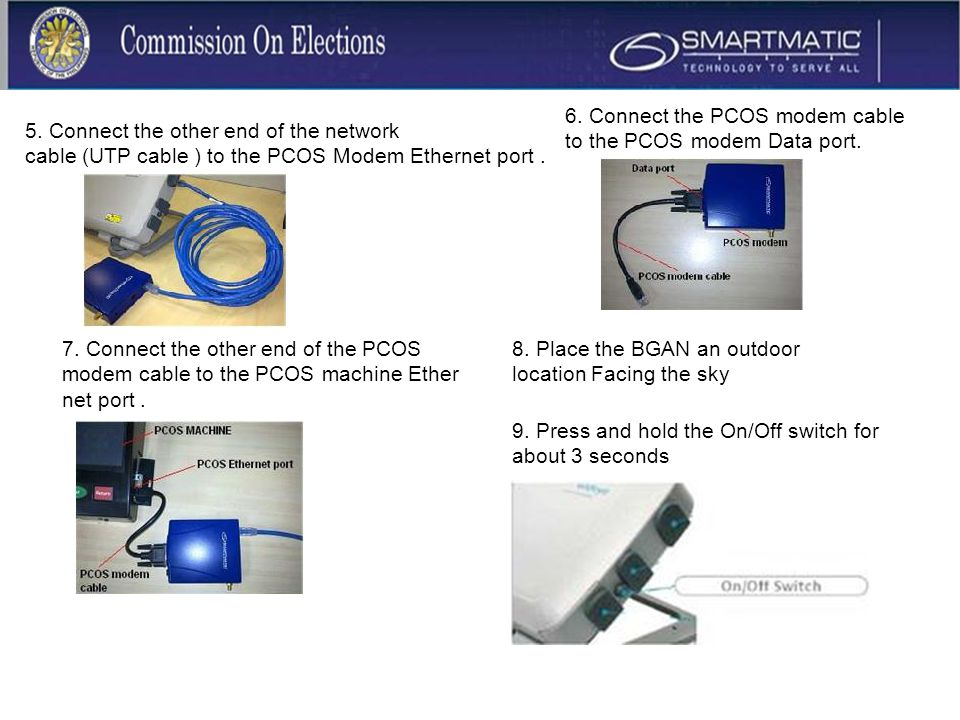5. Connect the other end of the network cable (UTP cable ) to the PCOS Modem Ethernet port.