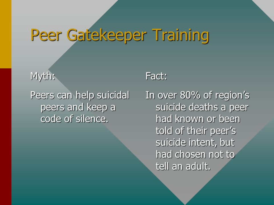 Peer Gatekeeper Training Myth: Peers can help suicidal peers and keep a code of silence.