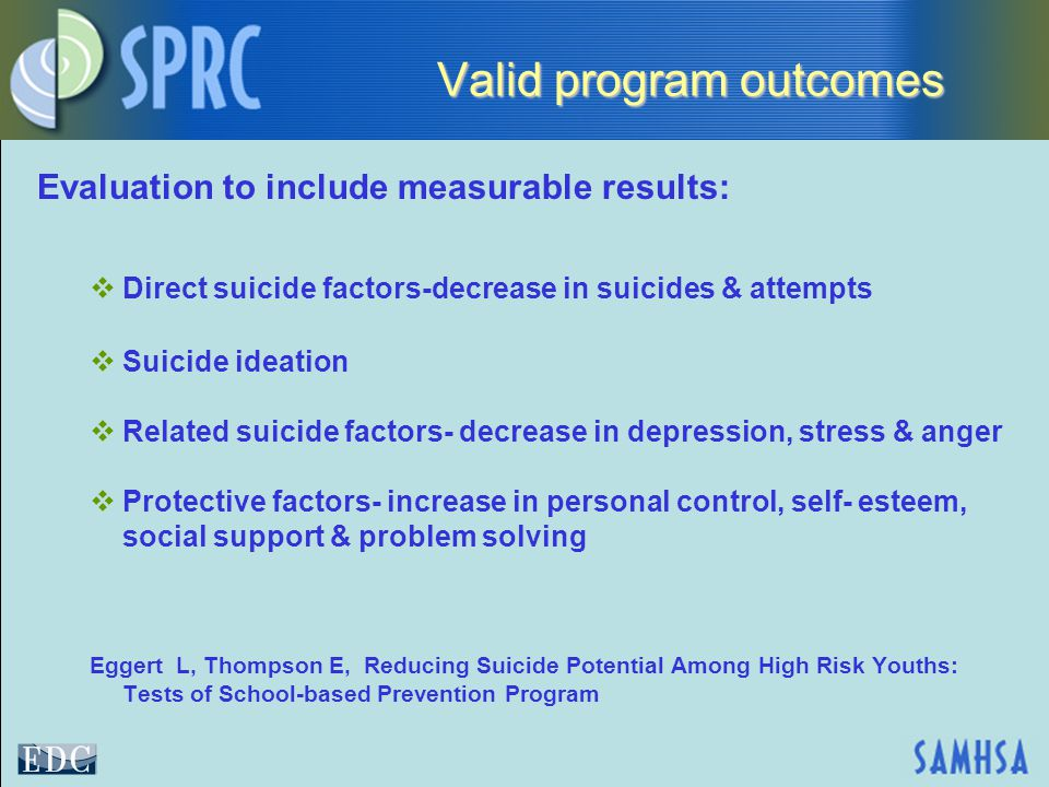 Valid program outcomes Evaluation to include measurable results:  Direct suicide factors-decrease in suicides & attempts  Suicide ideation  Related suicide factors- decrease in depression, stress & anger  Protective factors- increase in personal control, self- esteem, social support & problem solving Eggert L, Thompson E, Reducing Suicide Potential Among High Risk Youths: Tests of School-based Prevention Program