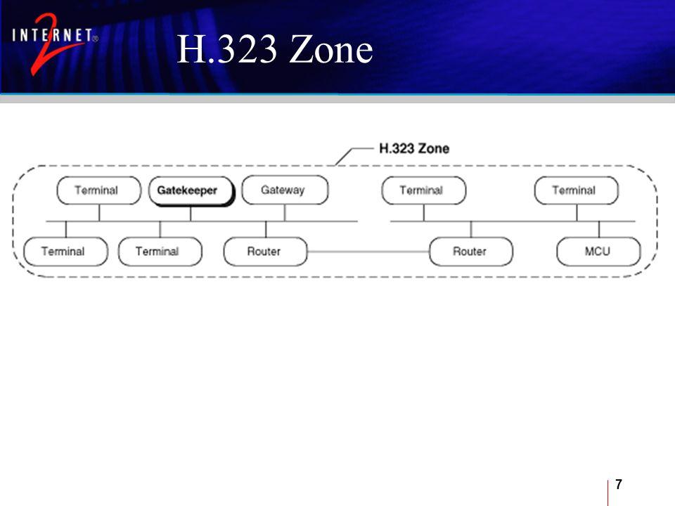 7 H.323 Zone