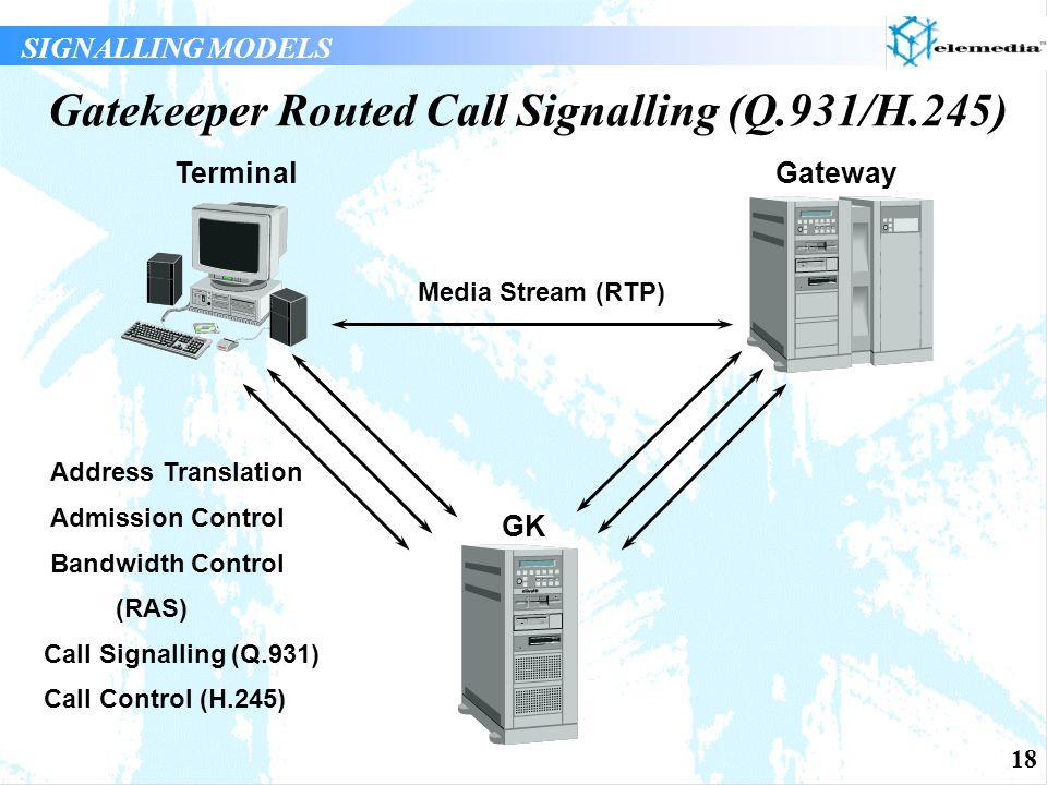 18 Gatekeeper Routed Call Signalling (Q.931/H.245) SIGNALLING MODELS Call Signalling (Q.931) Address Translation Admission Control Bandwidth Control (RAS) GK TerminalGateway Call Control (H.245) Media Stream (RTP)
