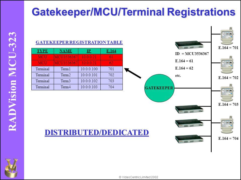 © VideoCentric Limited 2002 RADVision MCU-323 ID = MCU3536367 E.164 = 61 E.164 = 62 etc. E.164 = 701 E.164 = 702 E.164 = 703 E.164 = 704 TYPENAMEIPE.1