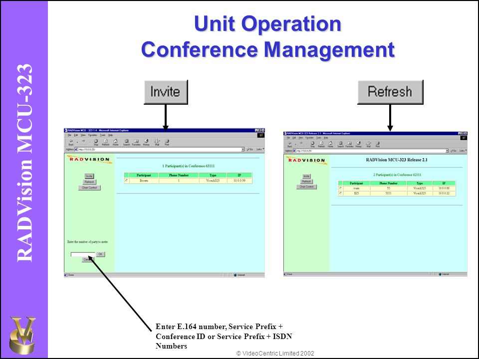© VideoCentric Limited 2002 RADVision MCU-323 Enter E.164 number, Service Prefix + Conference ID or Service Prefix + ISDN Numbers Unit Operation Conference Management