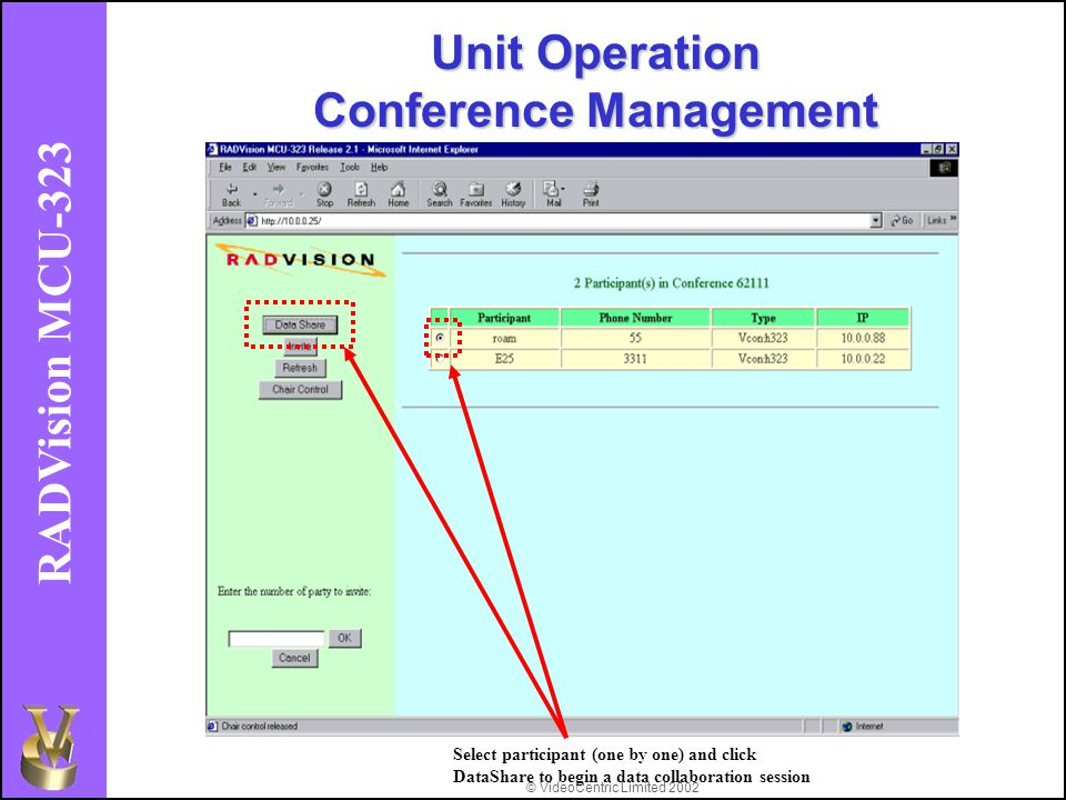 © VideoCentric Limited 2002 RADVision MCU-323 Select participant (one by one) and click DataShare to begin a data collaboration session Unit Operation Conference Management