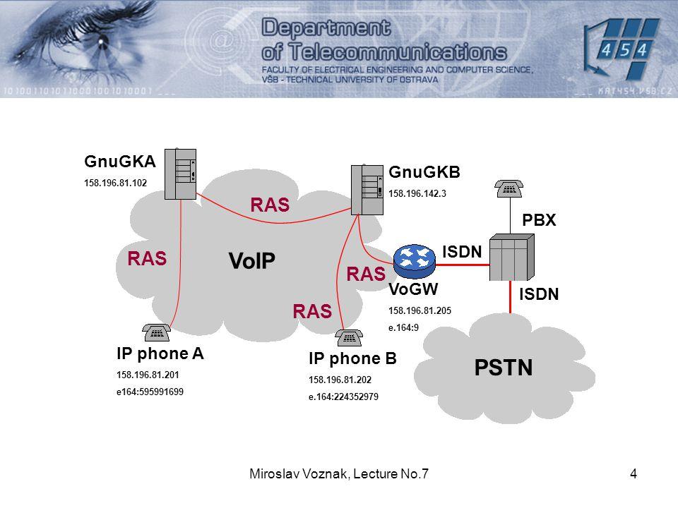 Miroslav Voznak, Lecture No.74 ISDN IP phone B 158.196.81.202 e.164:224352979 VoIP RAS IP phone A 158.196.81.201 e164:595991699 GnuGKA 158.196.81.102 GnuGKB 158.196.142.3 ISDN PSTN VoGW 158.196.81.205 e.164:9 PBX