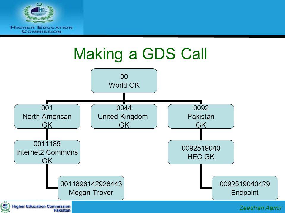Making a GDS Call 00 World GK 001 North American GK 0011189 Internet2 Commons GK 0011896142928443 Megan Troyer 0044 United Kingdom GK 0092 Pakistan GK 0092519040 HEC GK 0092519040429 Endpoint Zeeshan Aamir