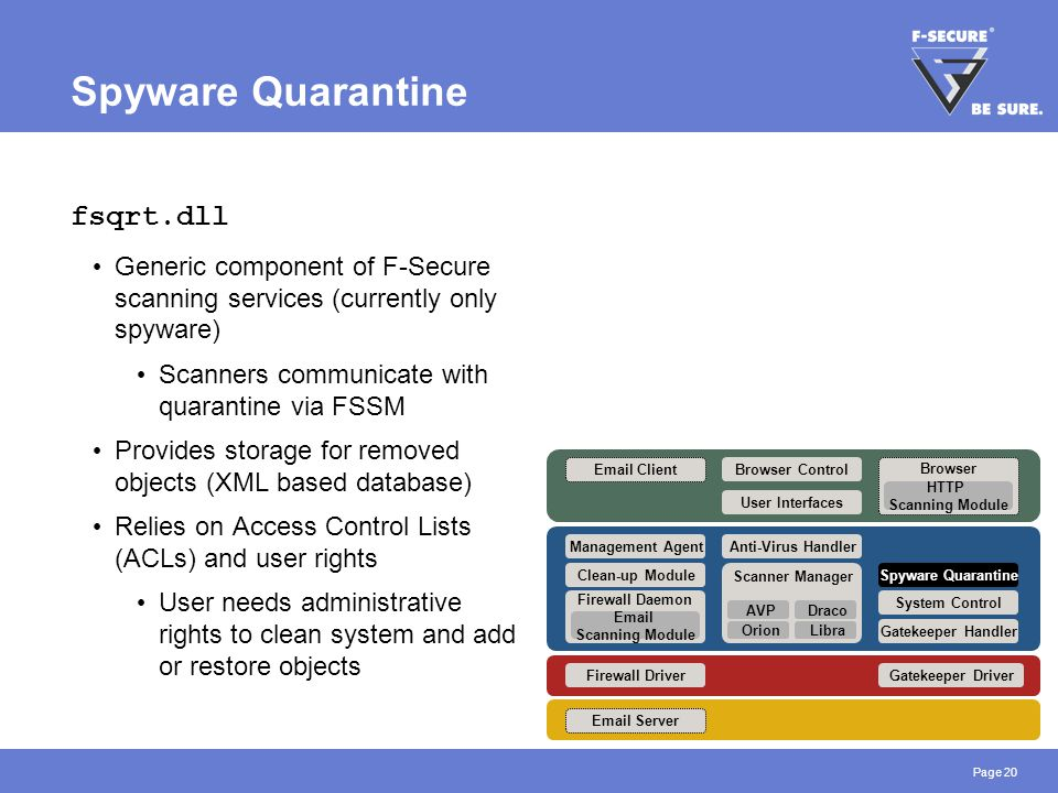Page 20 Spyware Quarantine fsqrt.dll Generic component of F-Secure scanning services (currently only spyware) Scanners communicate with quarantine via