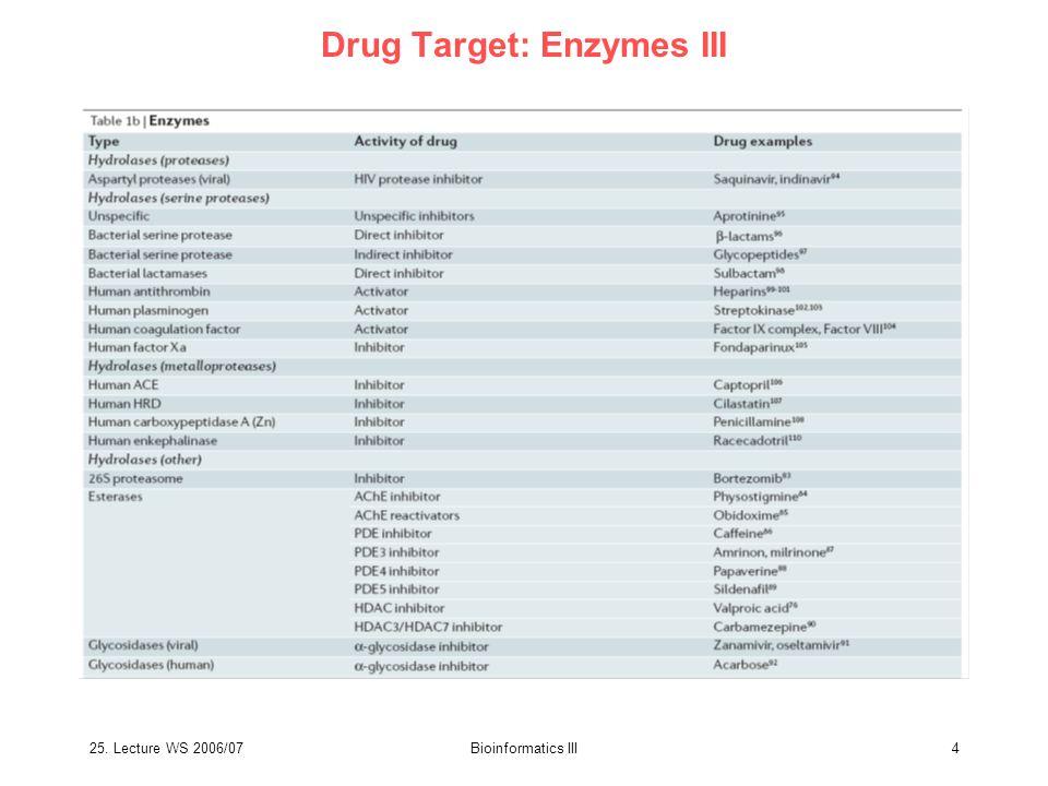 25. Lecture WS 2006/07Bioinformatics III4 Drug Target: Enzymes III