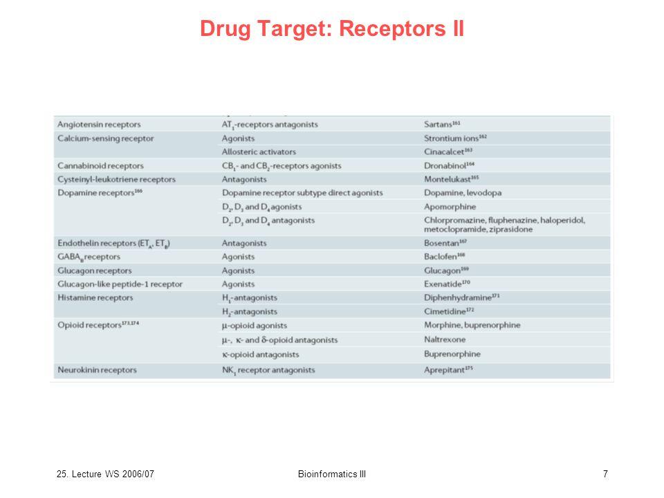 25. Lecture WS 2006/07Bioinformatics III7 Drug Target: Receptors II