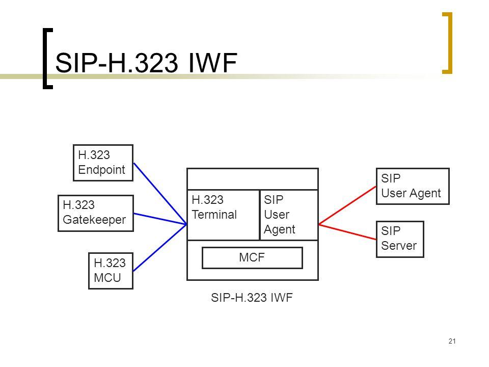 21 SIP-H.323 IWF H.323 Endpoint H.323 Gatekeeper SIP User Agent SIP Server H.323 MCU SIP-H.323 IWF MCF SIP User Agent H.323 Terminal