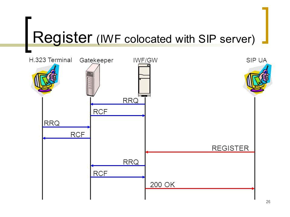 26 Register (IWF colocated with SIP server) RRQ RCF H.323 Terminal GatekeeperIWF/GWSIP UA RRQ RCF RRQ RCF REGISTER 200 OK
