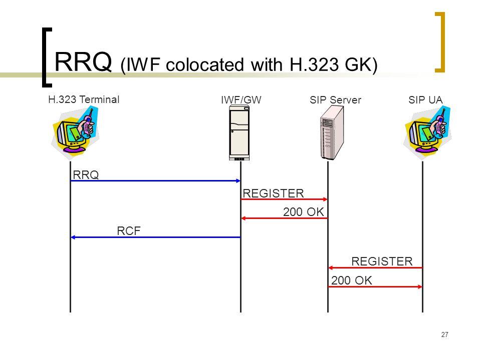 27 RRQ (IWF colocated with H.323 GK) RRQ RCF H.323 Terminal SIP ServerIWF/GWSIP UA REGISTER 200 OK REGISTER 200 OK