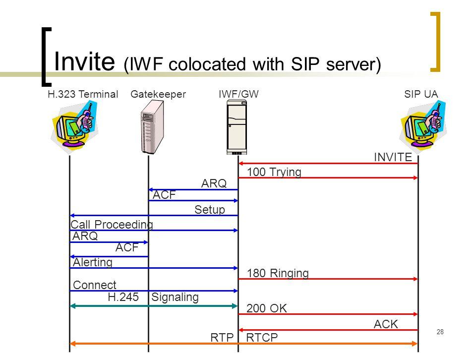 28 Invite (IWF colocated with SIP server) Setup Call Proceeding H.323 Terminal GatekeeperIWF/GWSIP UA ARQ ACF INVITE 100 Trying ARQ ACF Alerting 180 R