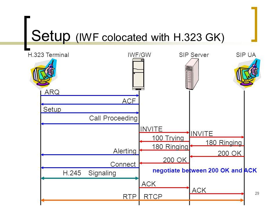 29 Setup (IWF colocated with H.323 GK) Setup Call Proceeding H.323 Terminal SIP ServerIWF/GWSIP UA ARQ ACF Alerting 180 Ringing Connect ACK H.245 Sign