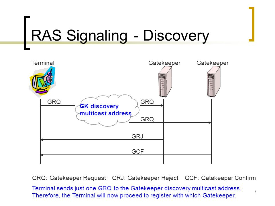 7 RAS Signaling - Discovery GatekeeperTerminalGatekeeper GRQ GRJ GCF GRQ: Gatekeeper Request GRJ: Gatekeeper Reject GCF: Gatekeeper Confirm GK discove