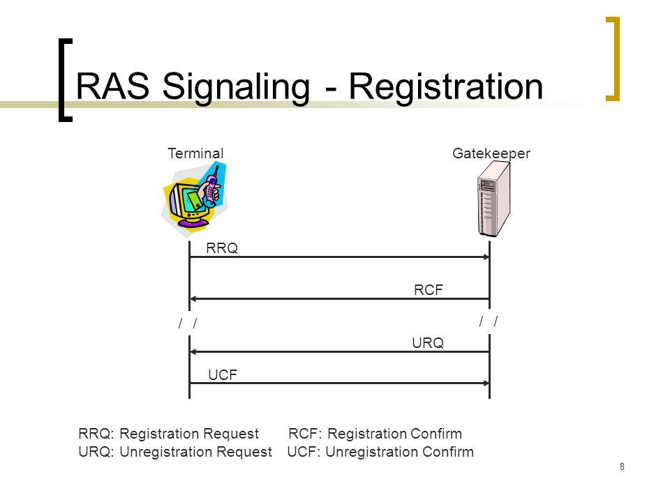 8 RAS Signaling - Registration GatekeeperTerminal RRQ RCF URQ UCF RRQ: Registration Request RCF: Registration Confirm URQ: Unregistration Request UCF: