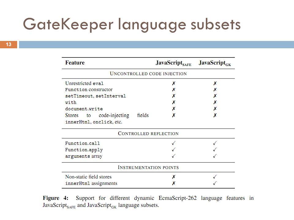 GateKeeper language subsets 13