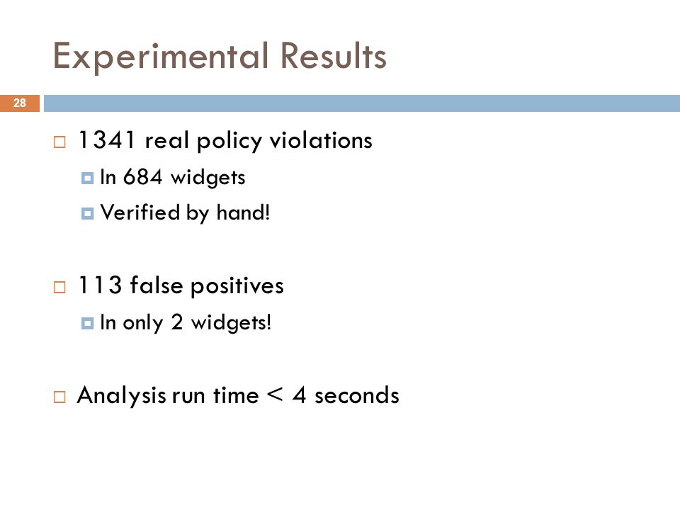 Experimental Results  1341 real policy violations  In 684 widgets  Verified by hand.