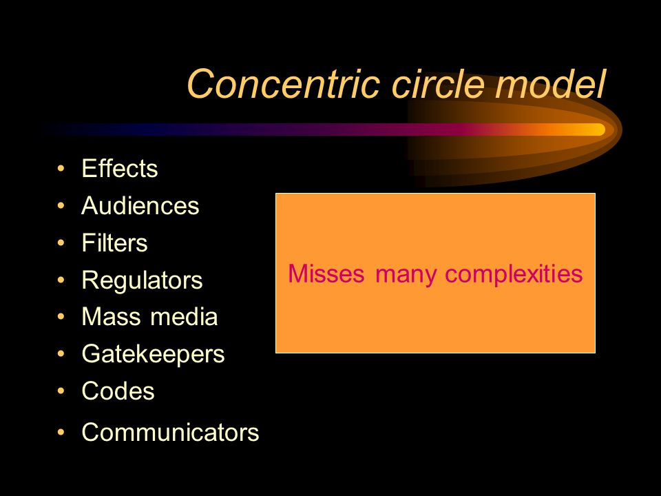 Concentric circle model Effects Audiences Filters Regulators Mass media Gatekeepers Codes Communicators Misses many complexities