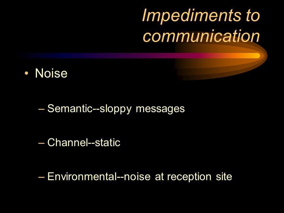 Impediments to communication Noise –Semantic--sloppy messages –Channel--static –Environmental--noise at reception site