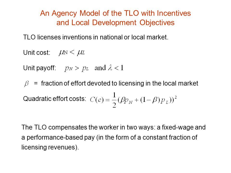 Parametric estimation: licensing income