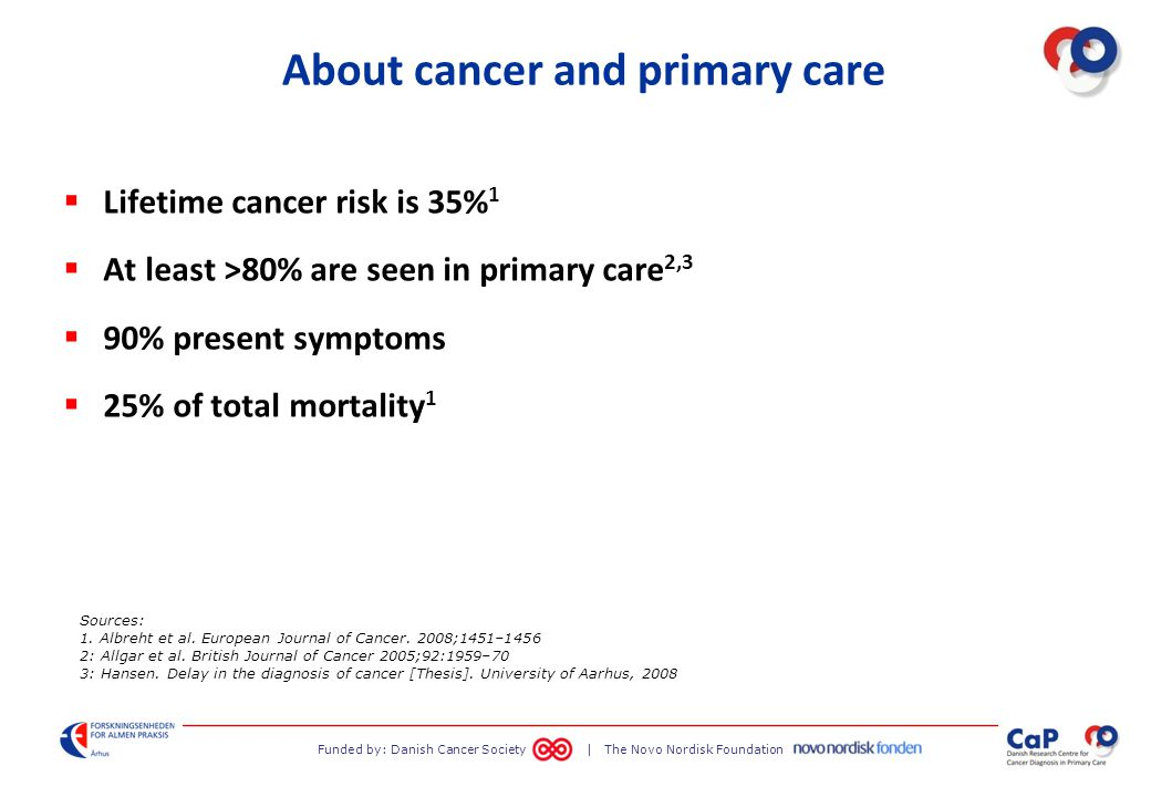 Funded by: Danish Cancer Society | The Novo Nordisk Foundation About cancer and primary care  Lifetime cancer risk is 35% 1  At least >80% are seen in primary care 2,3  90% present symptoms  25% of total mortality 1 Sources: 1.