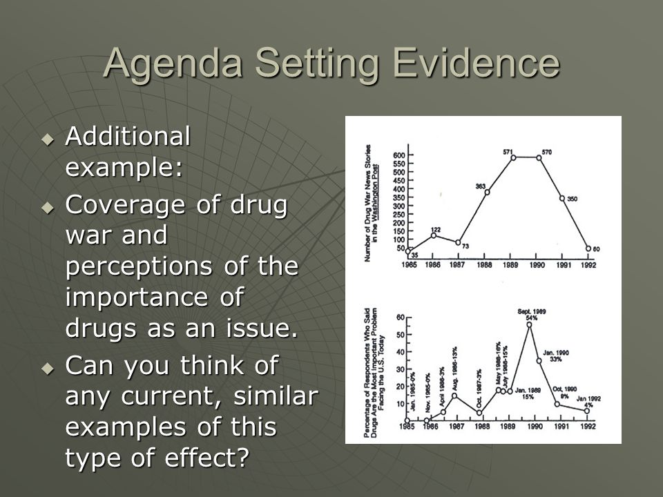 Agenda Setting Evidence  Additional example:  Coverage of drug war and perceptions of the importance of drugs as an issue.  Can you think of any cu
