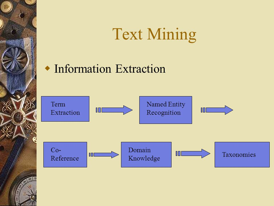 Text Mining  Information Extraction Term Extraction Named Entity Recognition Co- Reference Domain Knowledge Taxonomies