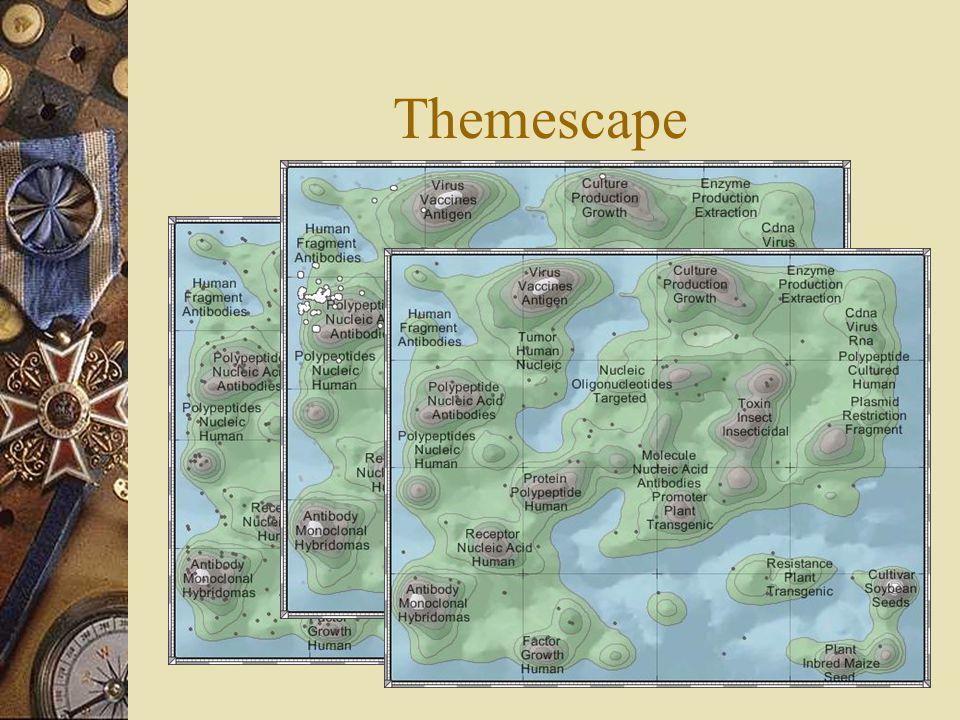 Themescape