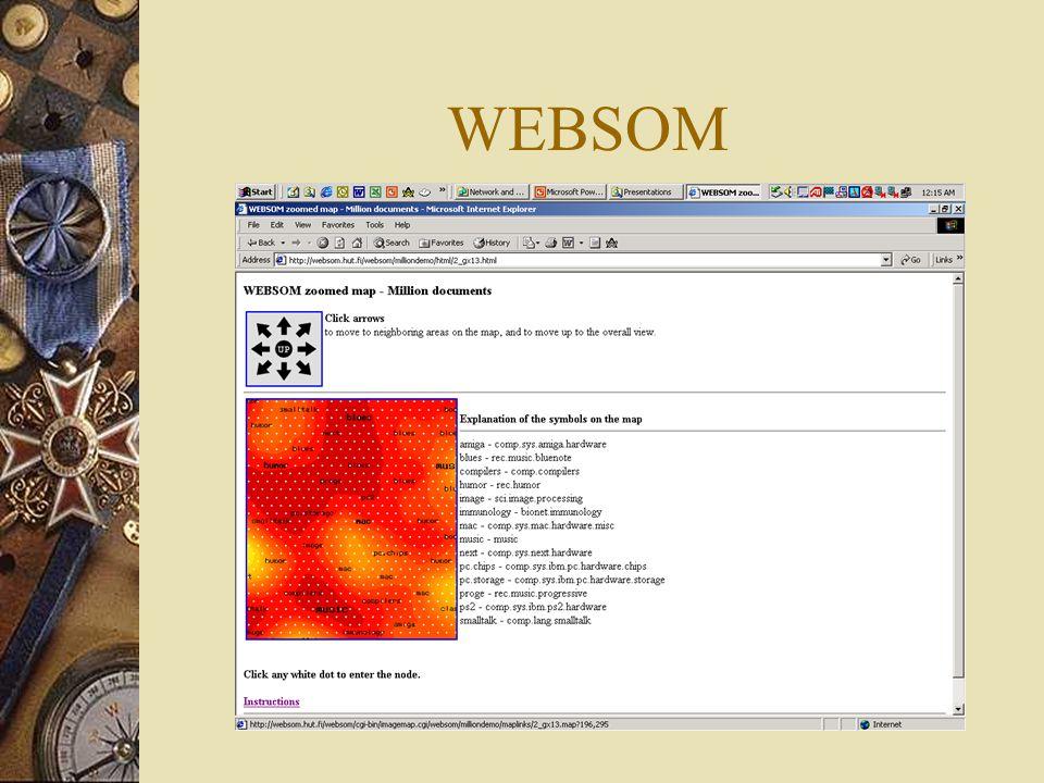 WEBSOM