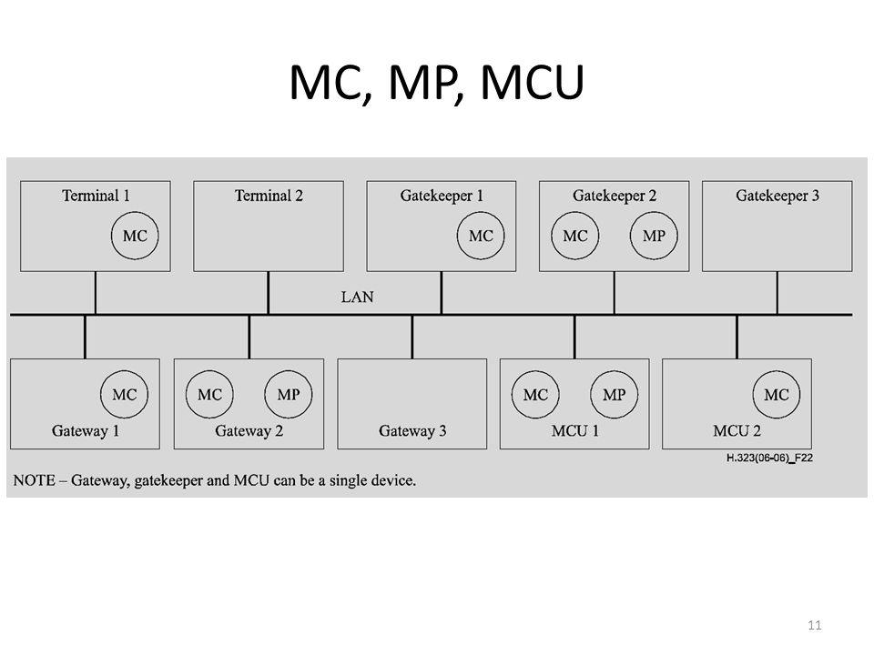 MC, MP, MCU 11
