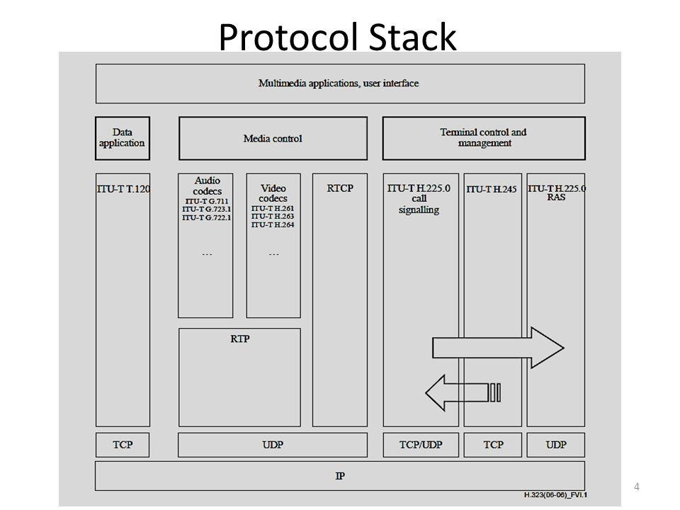 Protocol Stack 4