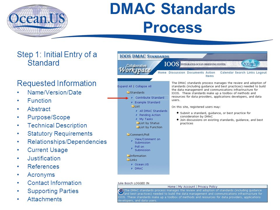 DMAC Standards Process Step 1: Initial Entry of a Standard Requested Information Name/Version/Date Function Abstract Purpose/Scope Technical Description Statutory Requirements Relationships/Dependencies Current Usage Justification References Acronyms Contact Information Supporting Parties Attachments