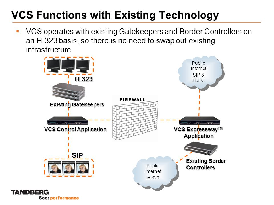 VCS Functions with Existing Technology  VCS operates with existing Gatekeepers and Border Controllers on an H.323 basis, so there is no need to swap out existing infrastructure.