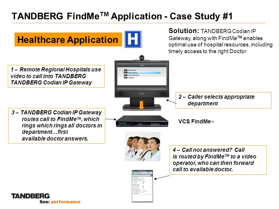 TANDBERG FindMe TM Application - Case Study #1 Healthcare Application Solution: TANDBERG Codian IP Gateway, along with FindMe TM enables optimal use of hospital resources, including timely access to the right Doctor.