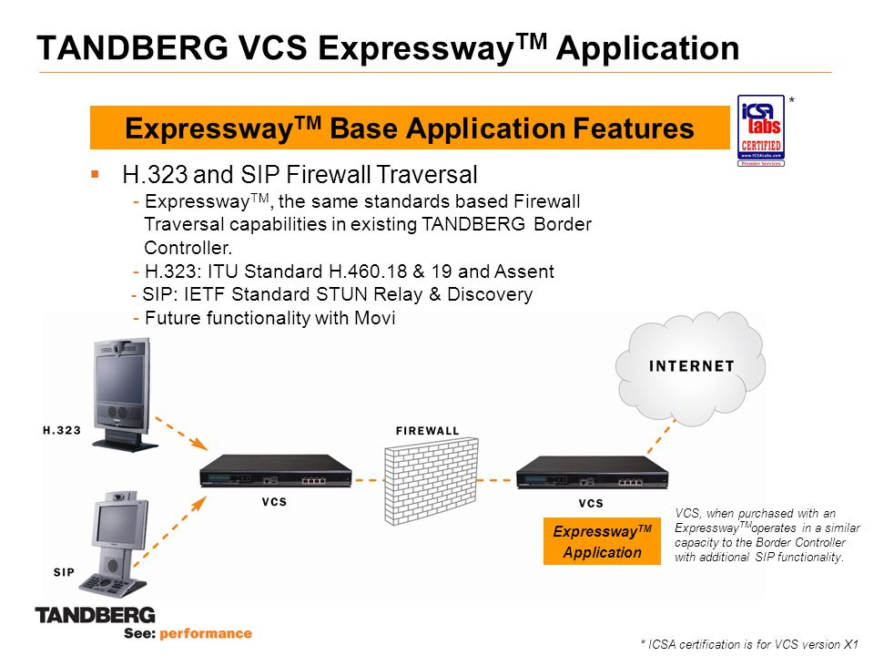TANDBERG VCS Expressway TM Application Expressway TM Base Application Key Points  Standards based Firewall Traversal functionality for SIP and H.323  Migration Path To SIP without having to replace H.323  Seamless SIP – H.323 calls outside the network  PC Based Applications like Movi2 (future capability) will be able to make firewall traversal calls.