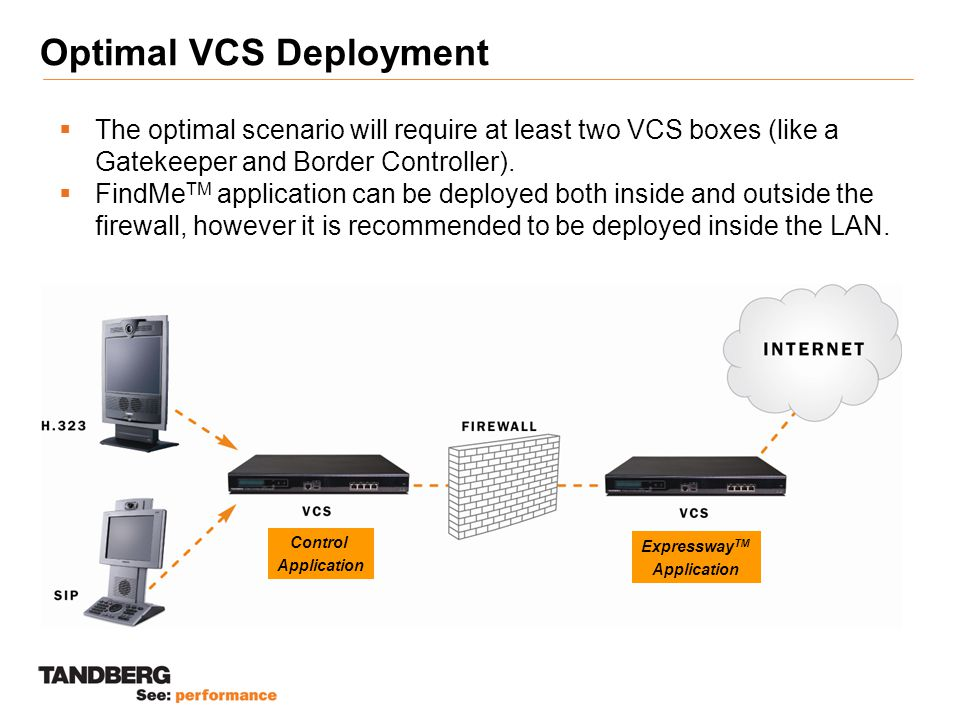 VCS Functions with Existing Technology  VCS operates with existing Gatekeepers and Border Controllers on an H.323 basis, so there is no need to swap out existing infrastructure.
