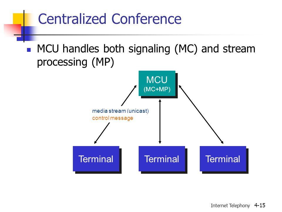 Internet Telephony 4-15 MCU (MC+MP) MCU (MC+MP) Terminal media stream (unicast) control message Centralized Conference MCU handles both signaling (MC) and stream processing (MP)