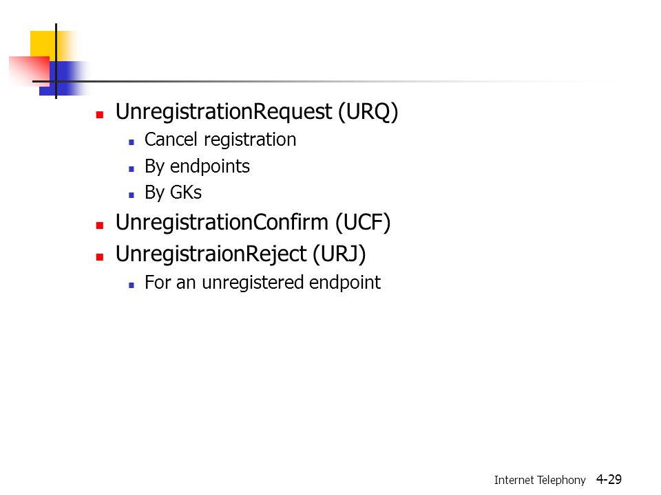 Internet Telephony 4-29 UnregistrationRequest (URQ) Cancel registration By endpoints By GKs UnregistrationConfirm (UCF) UnregistraionReject (URJ) For an unregistered endpoint