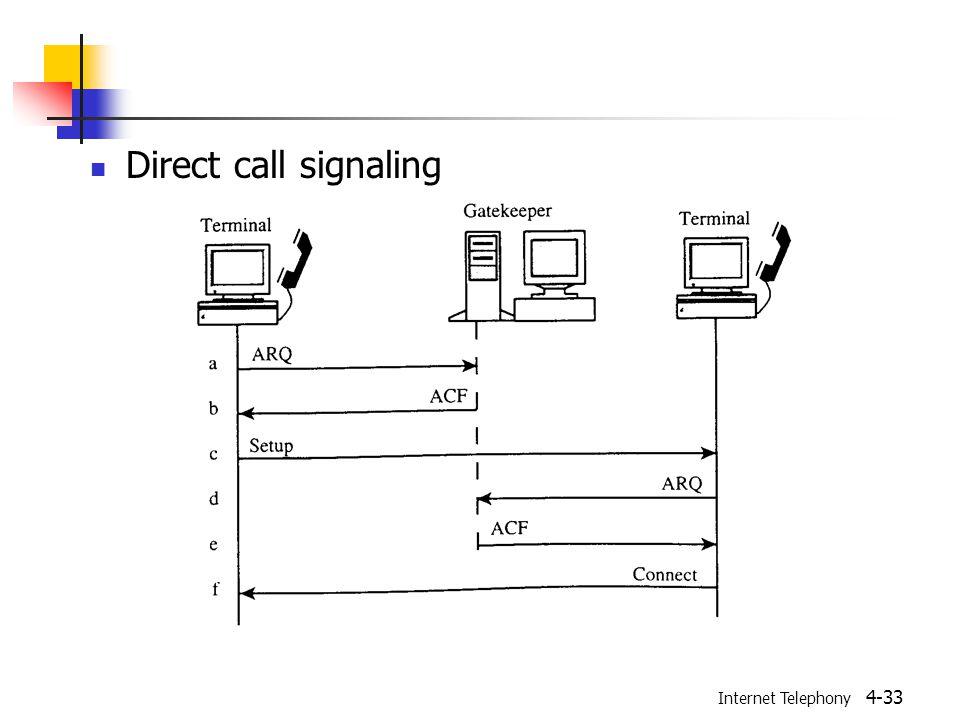 Internet Telephony 4-33 Direct call signaling